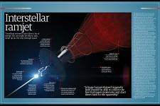Interstellar Ramjet