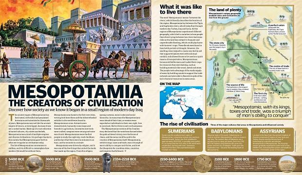 Mesopotamia_a