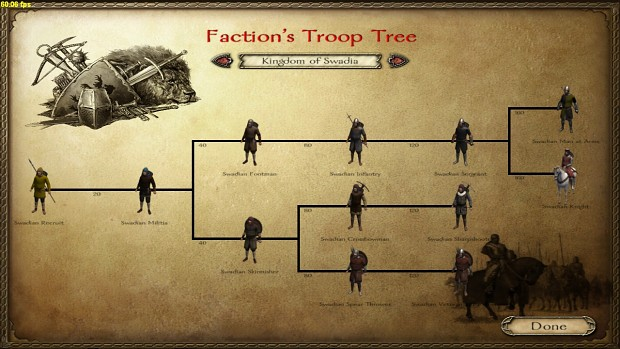 Troop Trees for 1050 A.D. Mod