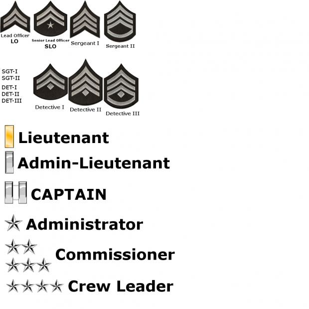 police rank