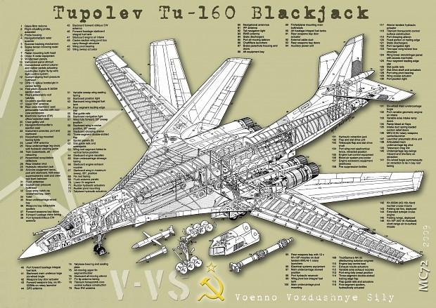 Tupolev TU-160 Diagram