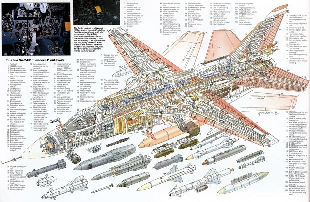 SU-24M Diagram