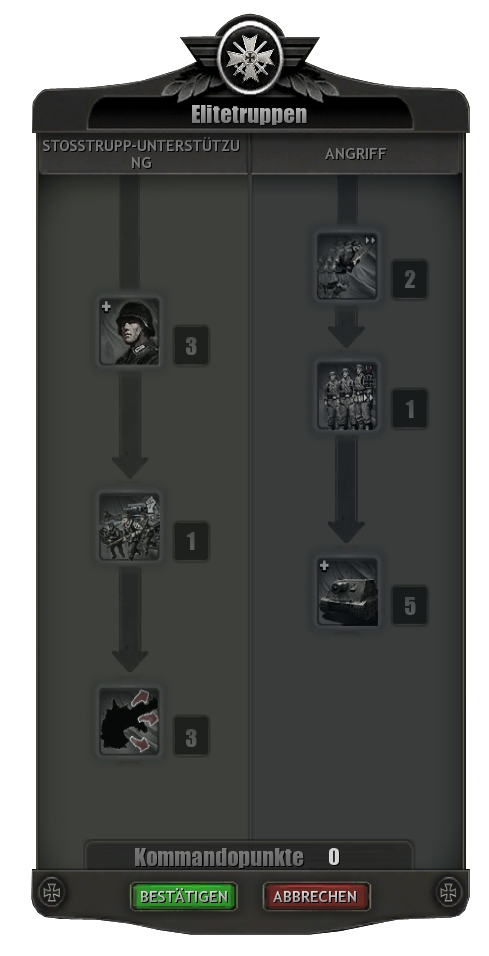 Elite Army Group Command Tree