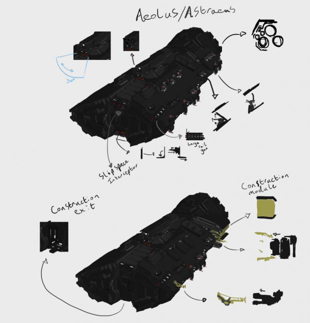 Aeolus/Astreus concept