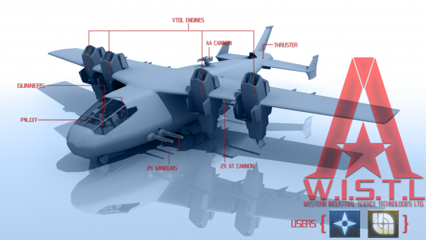 NAC + EU - Heavy Gunship