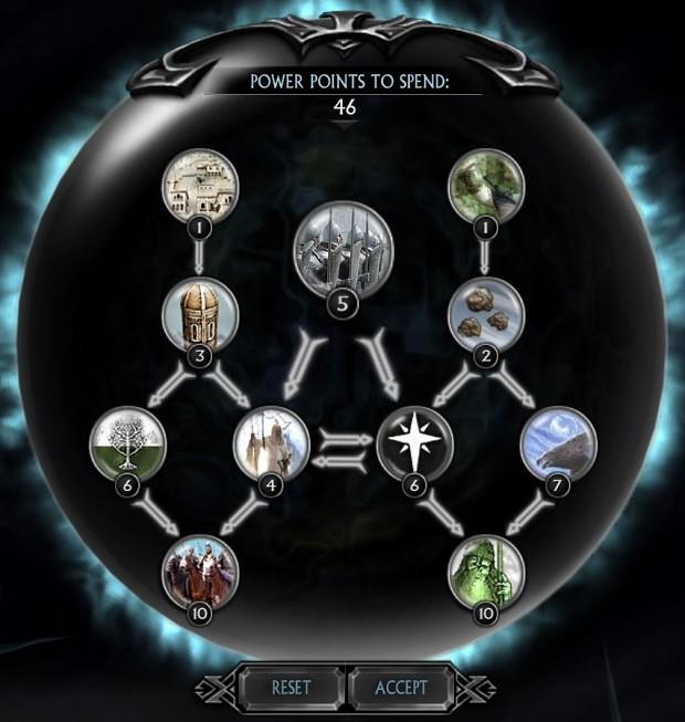 Gondor Spellbook
