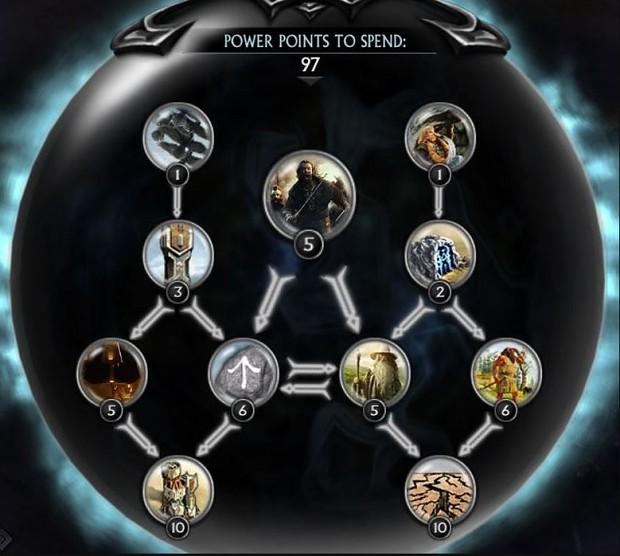 Spellbook of Dwarves