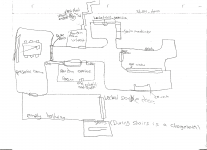 Concept Map art work
