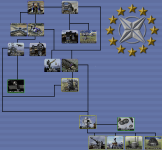 ESDF Structure Tech Tree