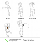 Robot Emotions