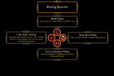 Voting System - Main Menu