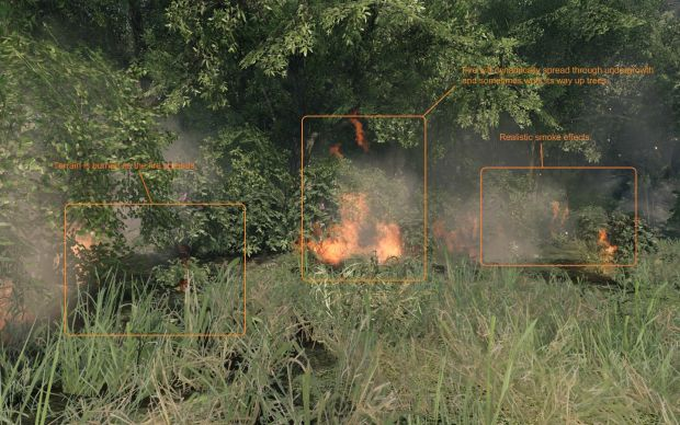 Dynamic Fire 2 Screenshots