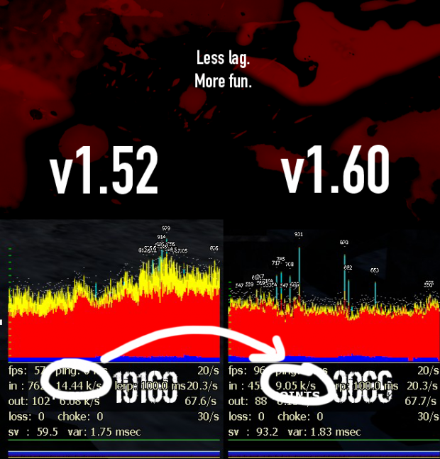 v1.60: Less lag, more fun!