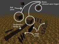 Bullet physic integration. Test setup.