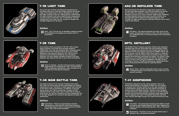 New Republic Vehicles - An Overview