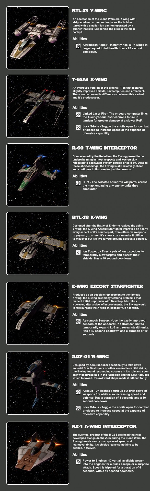 New Republic Fighters - An Overview