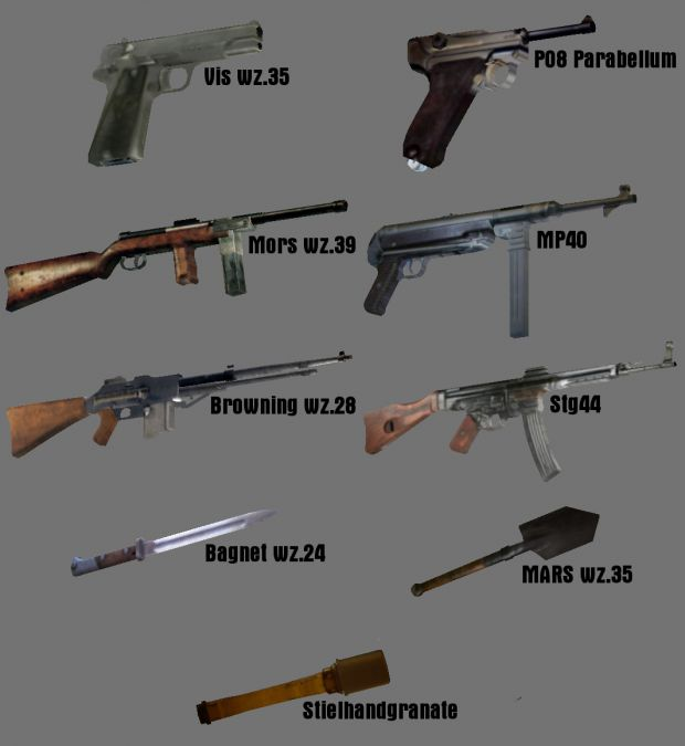 World War Weapons
