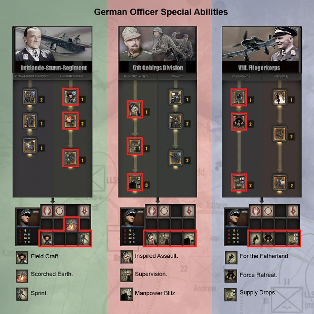 German Officer Special Abilities
