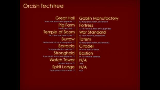 Prototype Orcish Techtree - v4