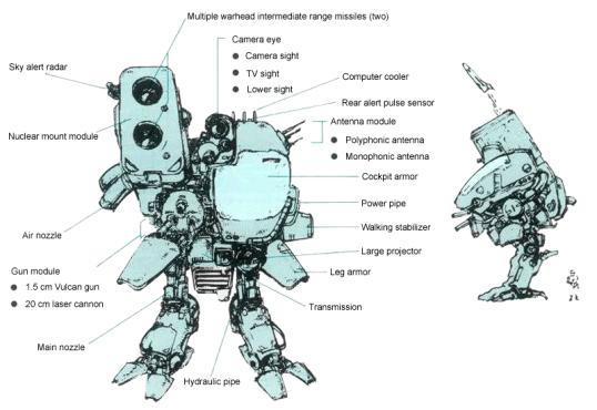 MGS OHU Concept