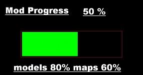 mod progress actual