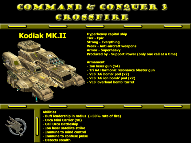 Re-model GDI Kodiak MK.II 2019