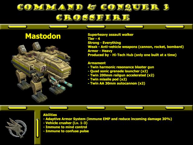 GDI mastodon renovate2019