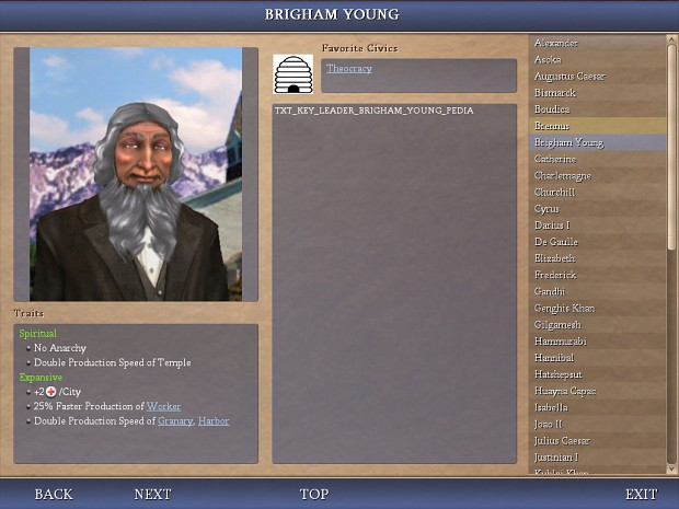 Brigham Young In Game