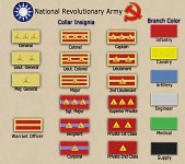 Military Ranks of National Revolutionary Army