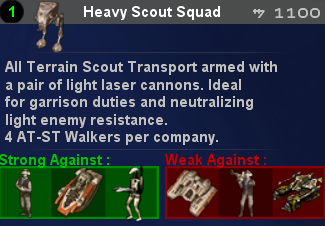 New unit group description system