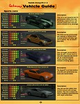 Getaway Vehicle Guide page 2
