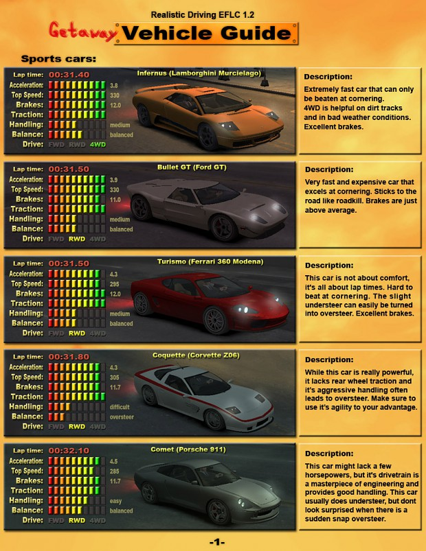 Getaway Vehicle Guide page 1