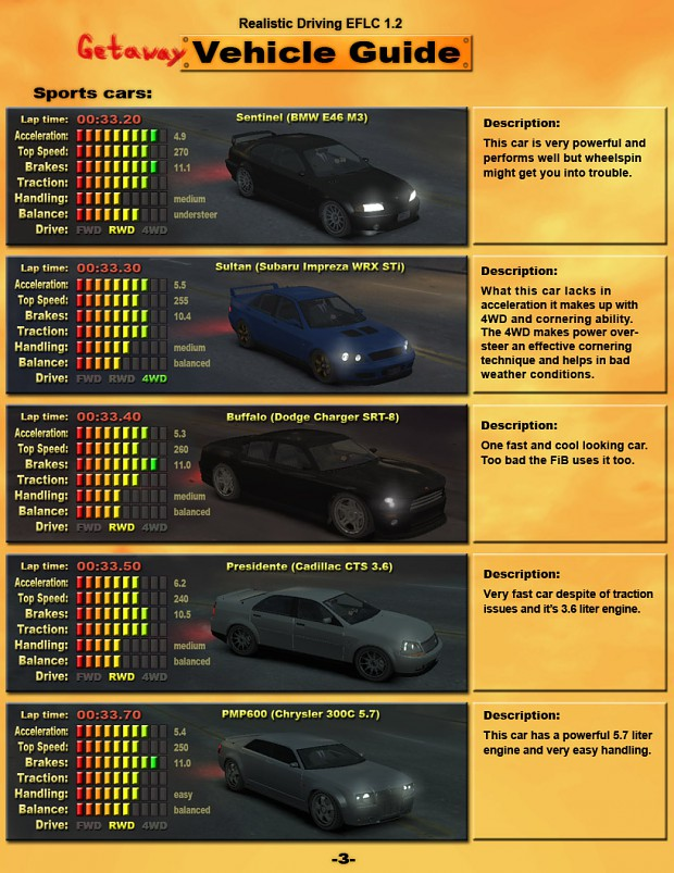 Getaway Vehicle Guide page 3