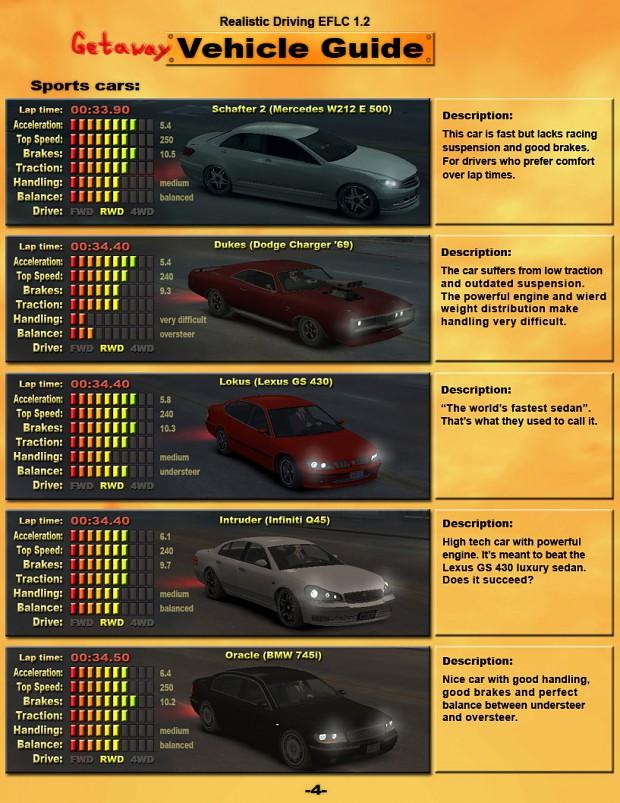 Getaway Vehicle Guide page 4