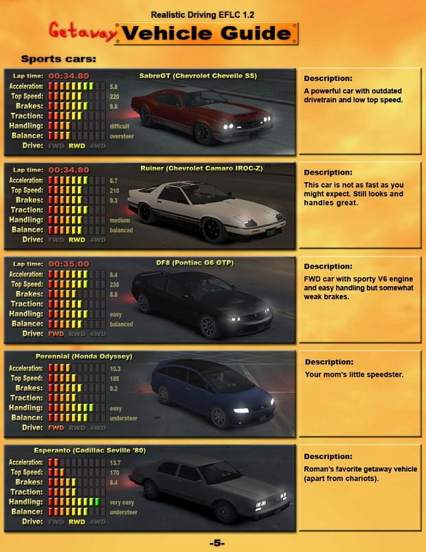 Getaway Vehicle Guide page 5