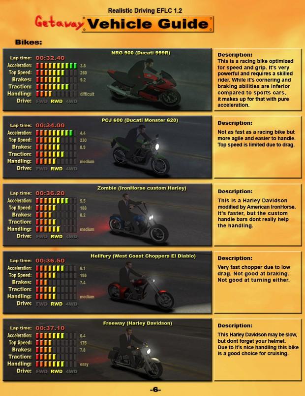 Getaway Vehicle Guide page 6