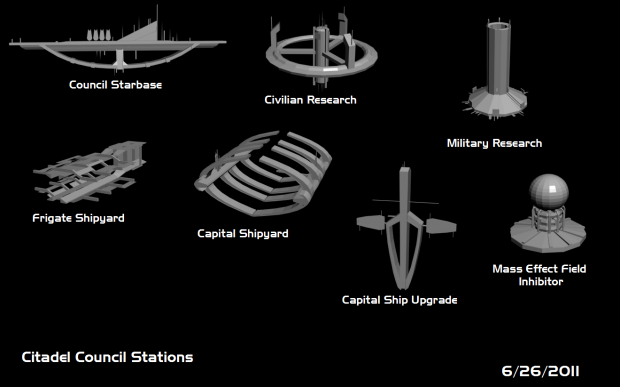 Citadel Council Stations