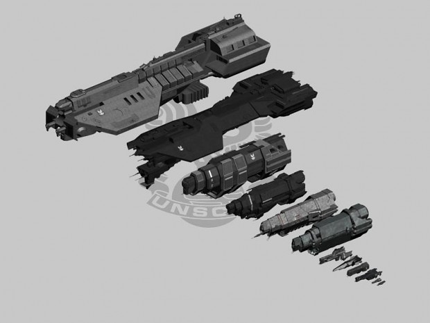 unsc scale comparison