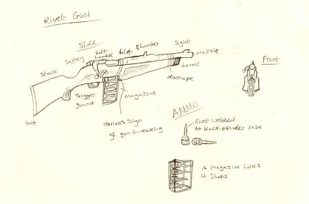 rivet gun