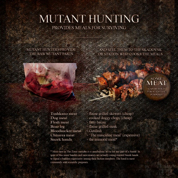 Mutant hunting mod