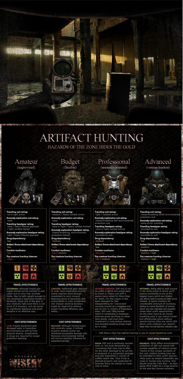 Artifact Hunting