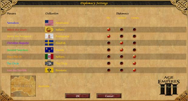 Improvement Mod Diplomacy