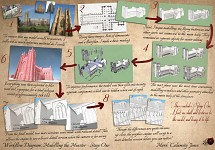 Workflow Diagram: Building the Minster: Phase One