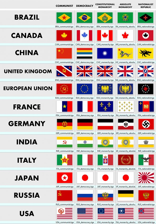 Country Flags - Majors