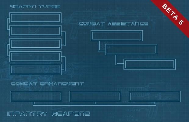 Beta 5 Tech tree