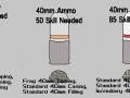 Ammo Crafting Update