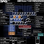 Default Keys