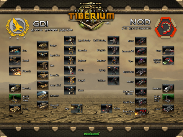 Update 2.1 Unit Roster