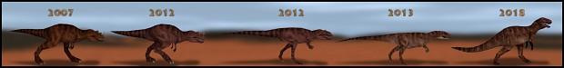 Evolution of Megalosaurus