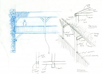 Bridge Architecture - Concept